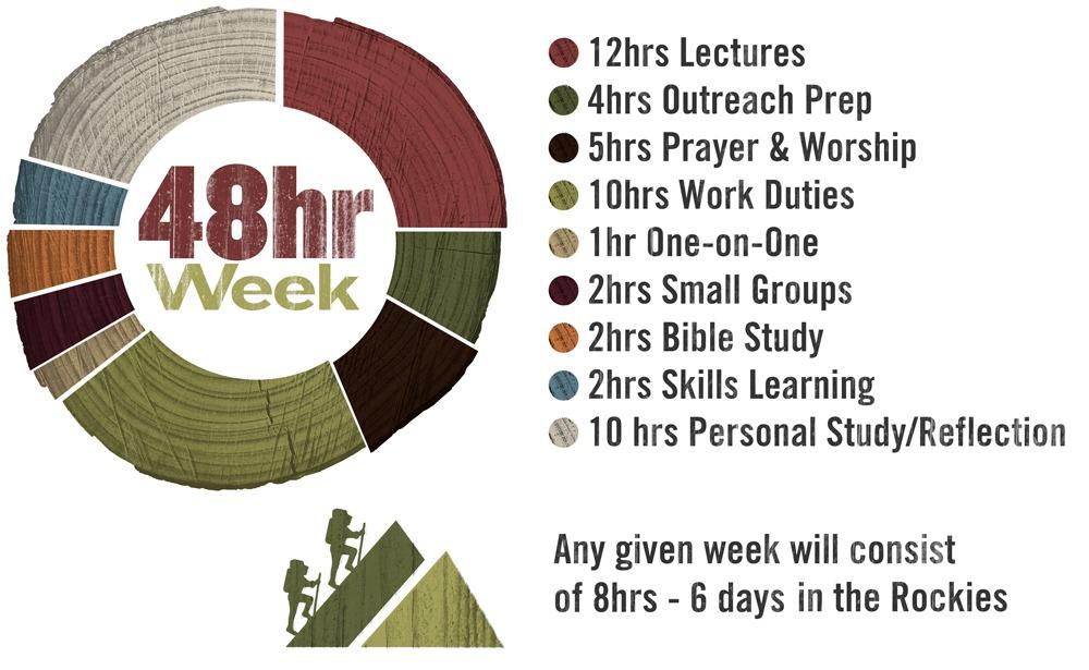 Weekly DTS Schedule