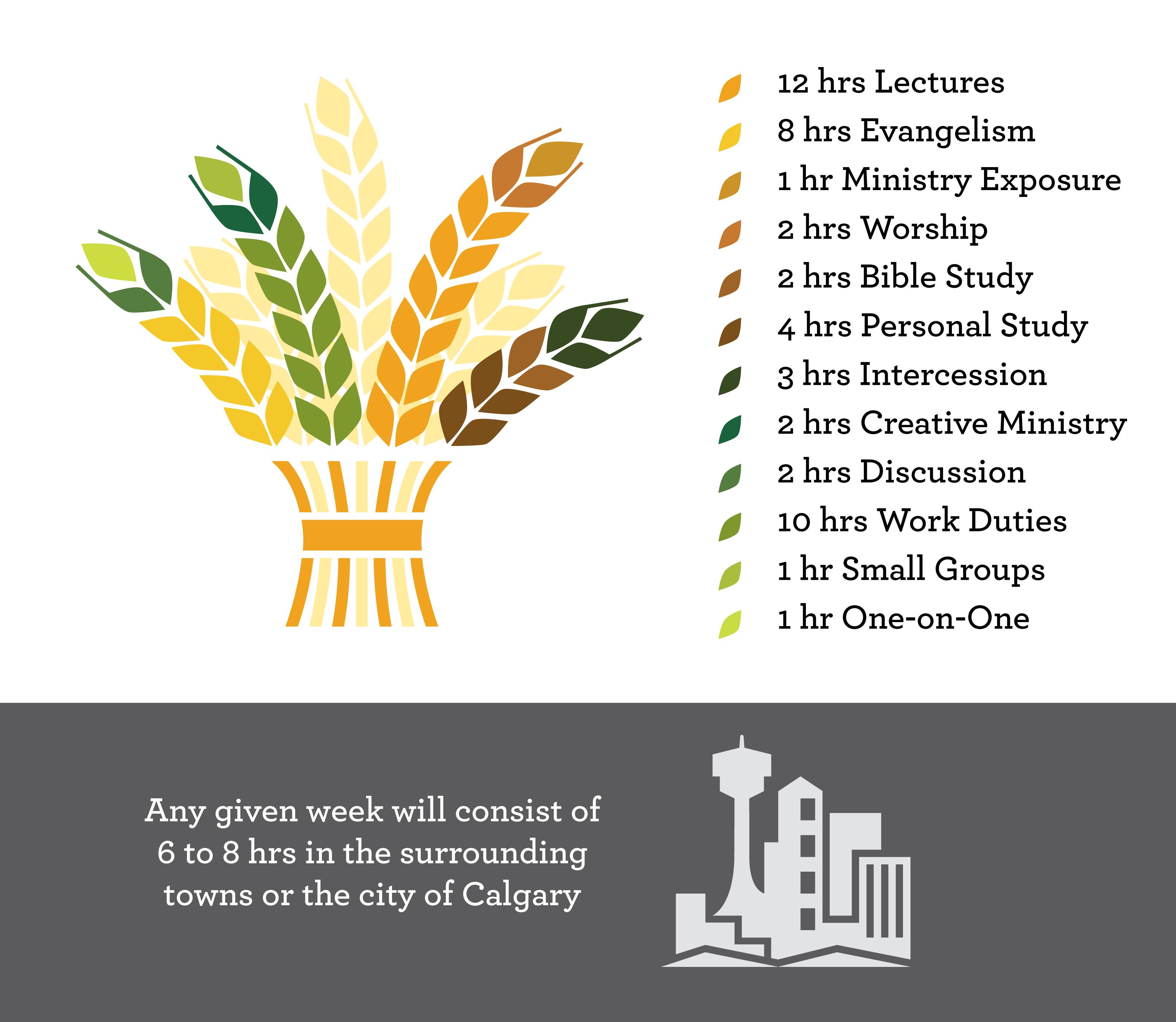 sheaf-of-corn-timetablenew-04
